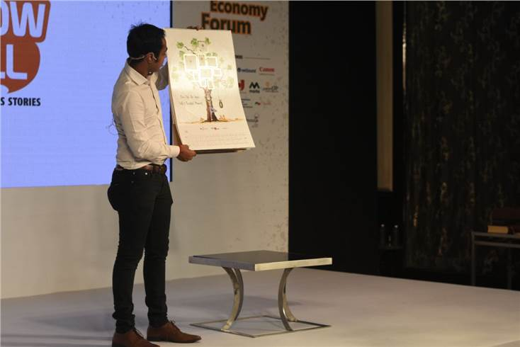 Vigneshwaran S of Lovely Offset demonstrates how it made its iconic corporate calendar