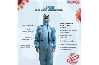 Uflex developed the Flex Protect PPE coverall in collaboration with IIT Delhi approved by DRDO