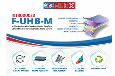 Flex Films' novel film offers a thickness of 12 microns