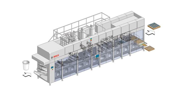 Bosch Packaging Technology will present its latest solutions for solid pharmaceuticals&h=135&w=203